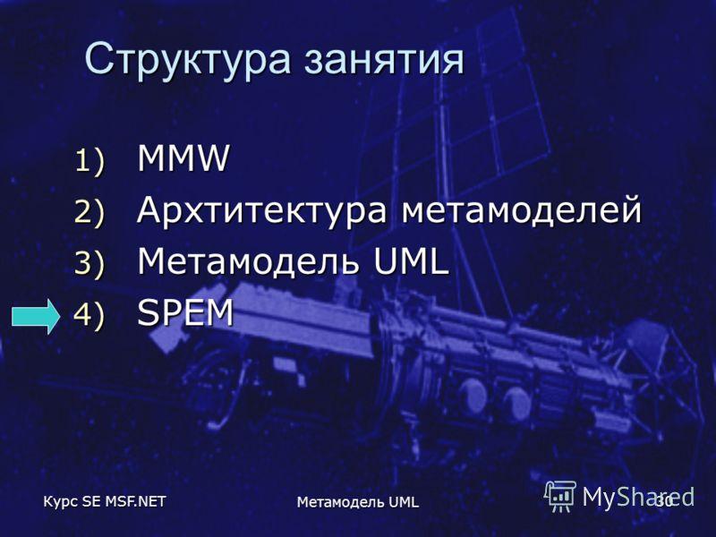 Курс SE MSF.NET Метамодель UML 30 Структура занятия 1) MMW 2) Архтитектура метамоделей 3) Метамодель UML 4) SPEM