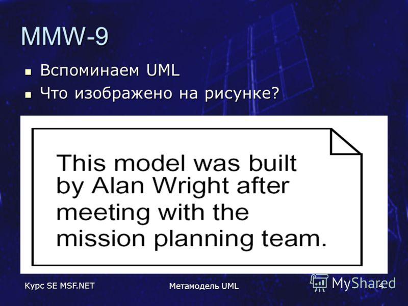 Курс SE MSF.NET Метамодель UML 4 MMW-9 Вспоминаем UML Вспоминаем UML Что изображено на рисунке? Что изображено на рисунке?