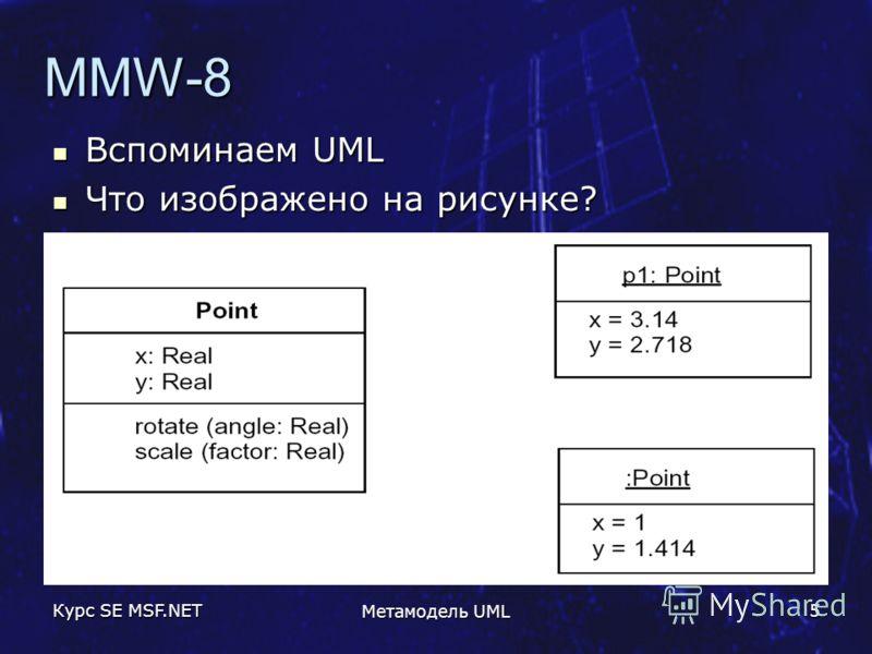 Курс SE MSF.NET Метамодель UML 5 MMW-8 Вспоминаем UML Вспоминаем UML Что изображено на рисунке? Что изображено на рисунке?