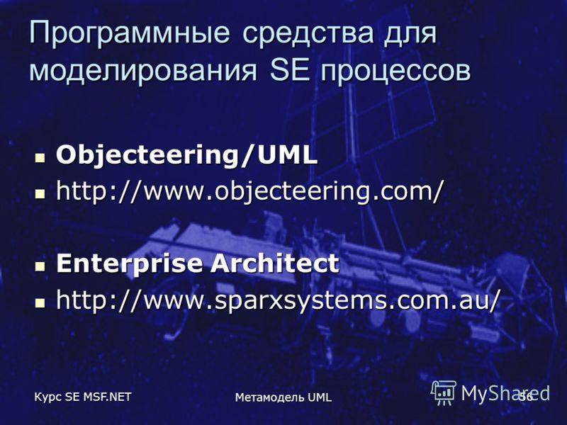 Курс SE MSF.NET Метамодель UML 56 Программные средства для моделирования SE процессов Objecteering/UML Objecteering/UML http://www.objecteering.com/ http://www.objecteering.com/ Enterprise Architect Enterprise Architect http://www.sparxsystems.com.au