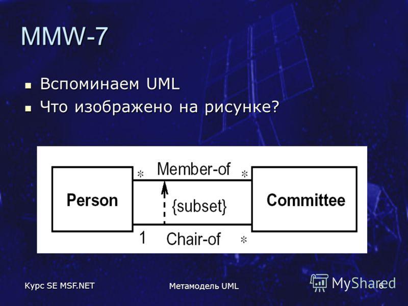 Курс SE MSF.NET Метамодель UML 6 MMW-7 Вспоминаем UML Вспоминаем UML Что изображено на рисунке? Что изображено на рисунке?