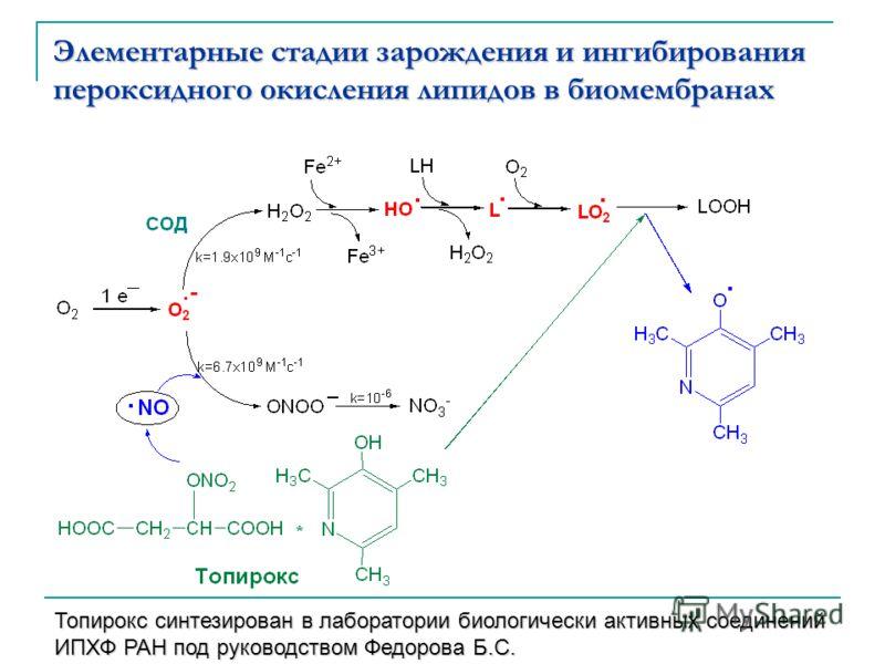 Элементарные стадии зарождения и ингибирования пероксидного окисления липидов в биомембранах Топирокс синтезирован в лаборатории биологически активных соединений ИПХФ РАН под руководством Федорова Б.С.