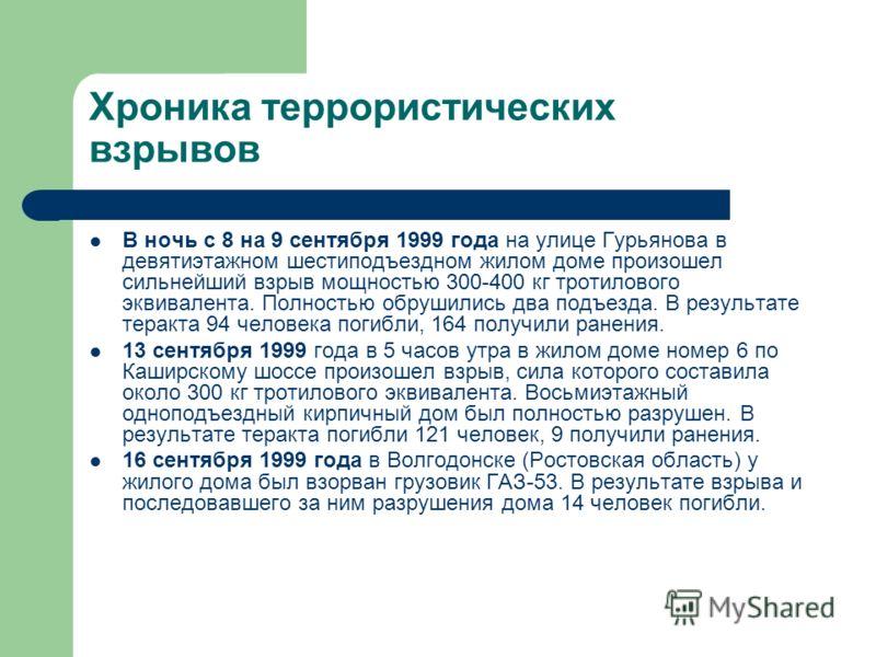 Хроника террористических взрывов В ночь с 8 на 9 сентября 1999 года на улице Гурьянова в девятиэтажном шестиподъездном жилом доме произошел сильнейший взрыв мощностью 300-400 кг тротилового эквивалента. Полностью обрушились два подъезда. В результате