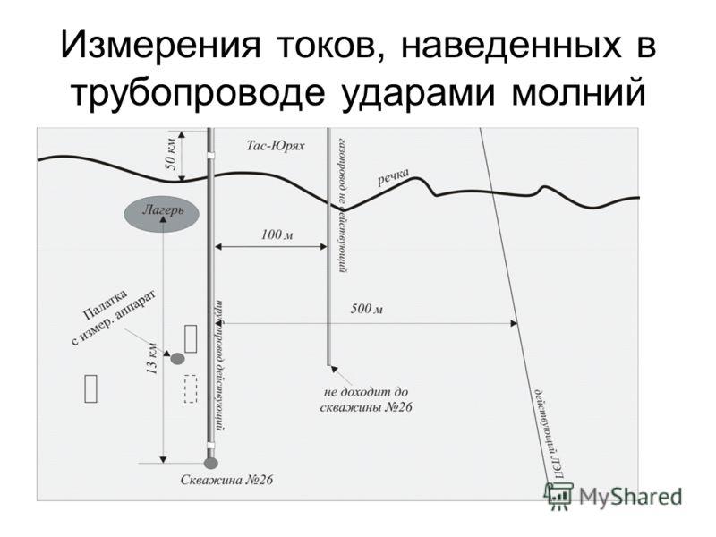 Измерения токов, наведенных в трубопроводе ударами молний