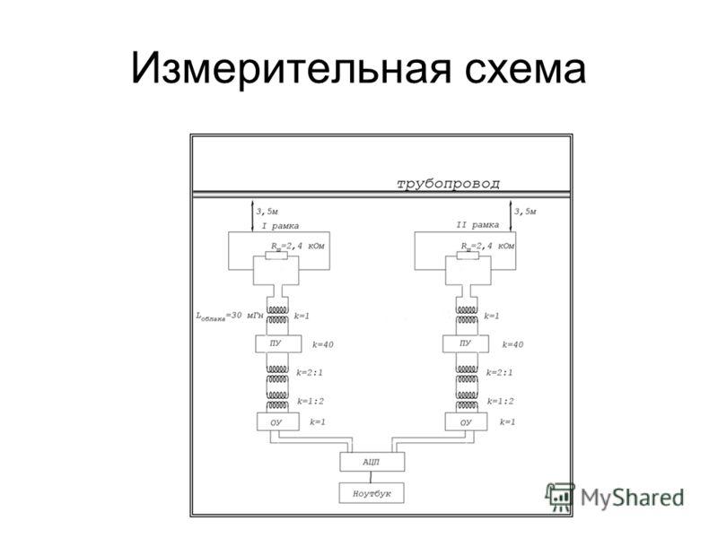 Измерительная схема