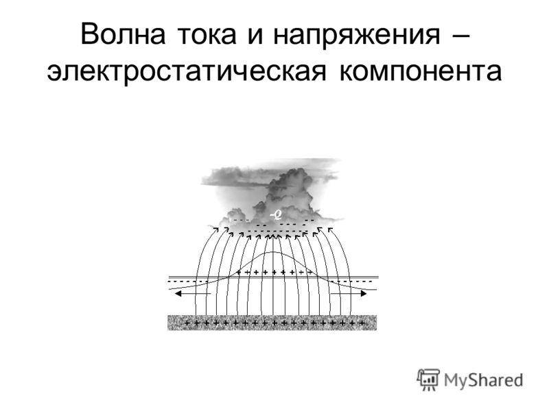 Волна тока и напряжения – электростатическая компонента ФТИ СВФУ д.ф.-м.н. Григорьев Ю.М.