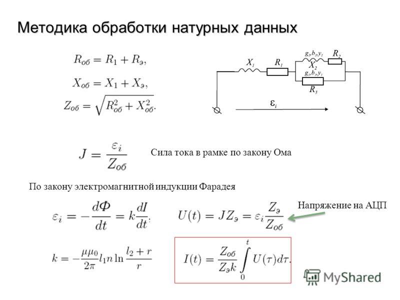 Методика обработки натурных данных Сила тока в рамке по закону Ома По закону электромагнитной индукции Фарадея Напряжение на АЦП