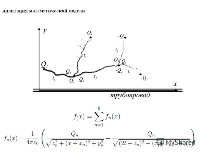 Адаптация математической модели