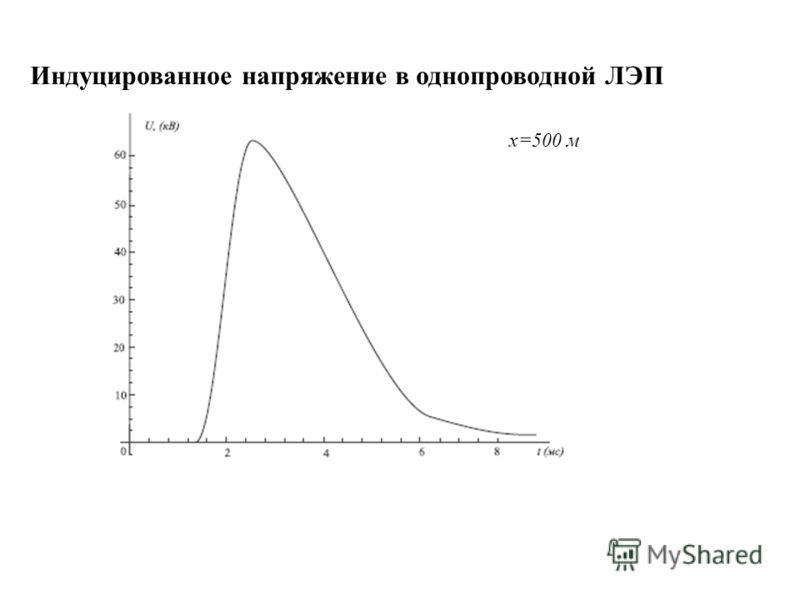 Индуцированное напряжение в однопроводной ЛЭП x=500 м
