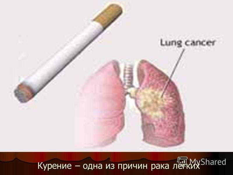 Курение – одна из причин рака легких