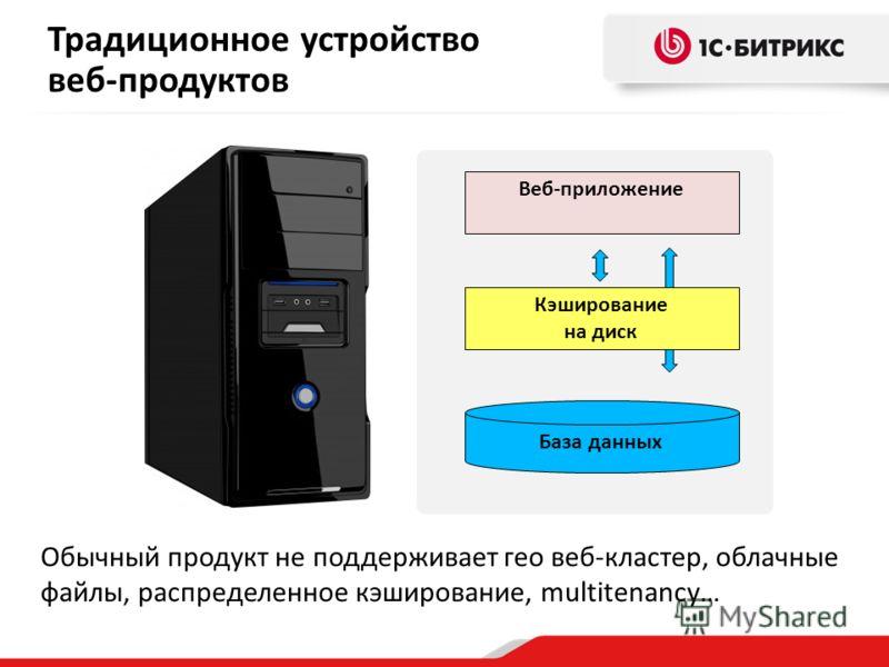 Веб-приложение Кэширование на диск База данных Традиционное устройство веб-продуктов Обычный продукт не поддерживает гео веб-кластер, облачные файлы, распределенное кэширование, multitenancy…