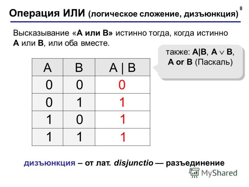 8 Операция ИЛИ (логическое сложение, дизъюнкция) ABА | B 1 0 также: A|B, A B, A or B (Паскаль) 00 01 10 11 1 1 дизъюнкция – от лат. disjunctio разъединение Высказывание «A или B» истинно тогда, когда истинно А или B, или оба вместе.