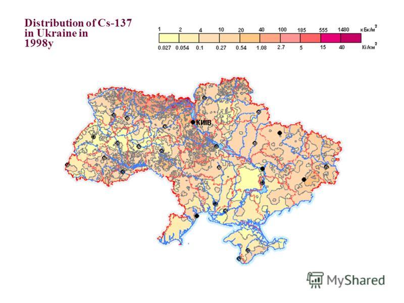 Distribution of Cs-137 in Ukraine in 1998y