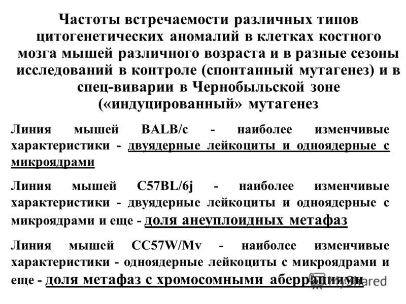 Частоты встречаемости различных типов цитогенетических аномалий в клетках костного мозга мышей различного возраста и в разные сезоны исследований в контроле (спонтанный мутагенез) и в спец-виварии в Чернобыльской зоне («индуцированный» мутагенез Лини