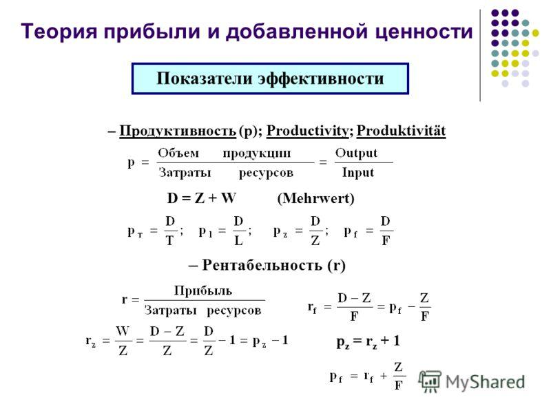 Теория прибыли и добавленной ценности Показатели эффективности – Продуктивность (p); Productivity; Produktivität D = Z + W(Mehrwert) – Рентабельность (r) p z = r z + 1