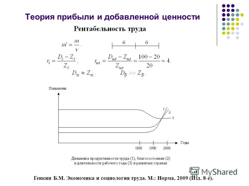 Генкин Б.М. Экономика и социология труда. М.: Норма, 2009 (Изд. 8-е). Теория прибыли и добавленной ценности