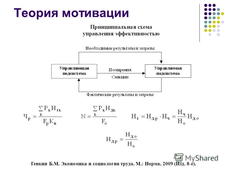 Теория мотивации Генкин Б.М. Экономика и социология труда. М.: Норма, 2009 (Изд. 8-е).