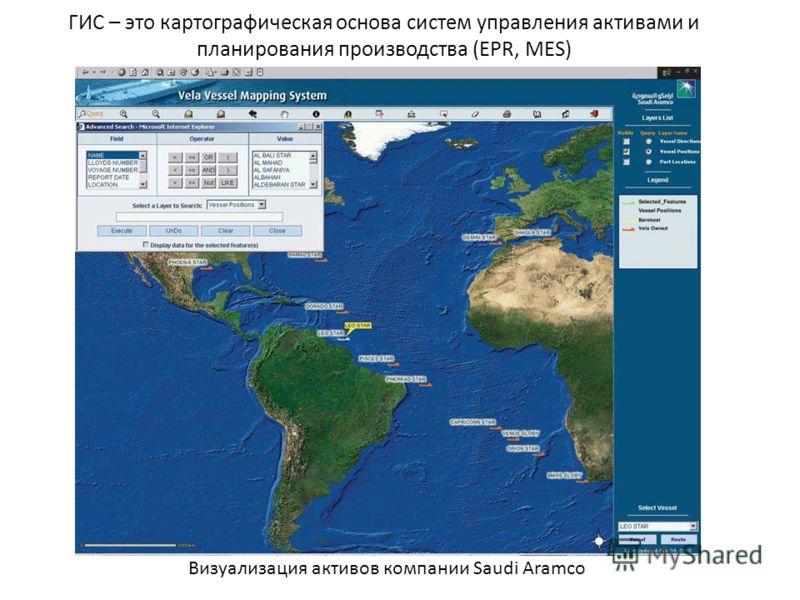 ГИС – это картографическая основа систем управления активами и планирования производства (EPR, MES) Визуализация активов компании Saudi Aramco