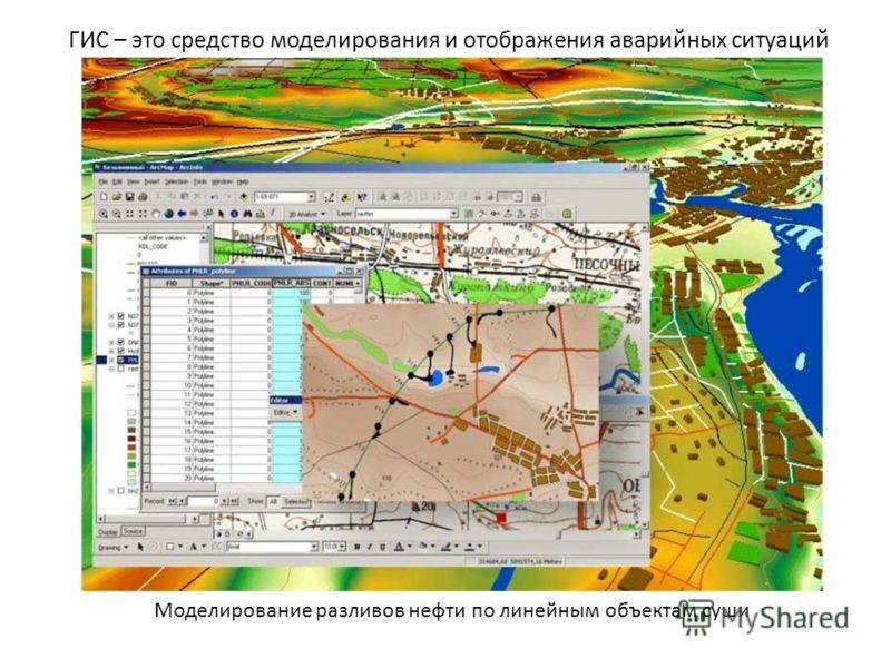 Моделирование разливов нефти по линейным объектам суши ГИС – это средство моделирования и отображения аварийных ситуаций