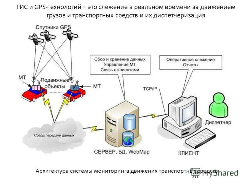 Архитектура системы мониторинга движения транспортных средств ГИС и GPS-технологий – это слежение в реальном времени за движением грузов и транспортных средств и их диспетчеризация