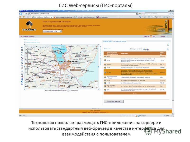 Технология позволяет размещать ГИС-приложения на сервере и использовать стандартный веб-браузер в качестве интерфейса для взаимодействия с пользователем ГИС Web-сервисы (ГИС-порталы)