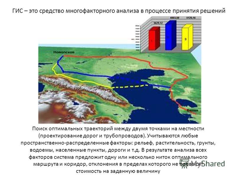 ГИС – это средство многофакторного анализа в процессе принятия решений Поиск оптимальных траекторий между двумя точками на местности (проектирование дорог и трубопроводов). Учитываются любые пространственно-распределенные факторы: рельеф, растительно