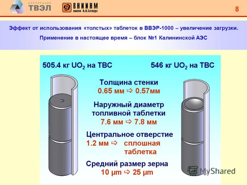 7 7 Развитие конструкции твэла ВВЭР-1000 Увеличение загрузки топлива за счет оптимизации размеров топливного сердечника и оболочки при сохранении внешнего размера оболочки.