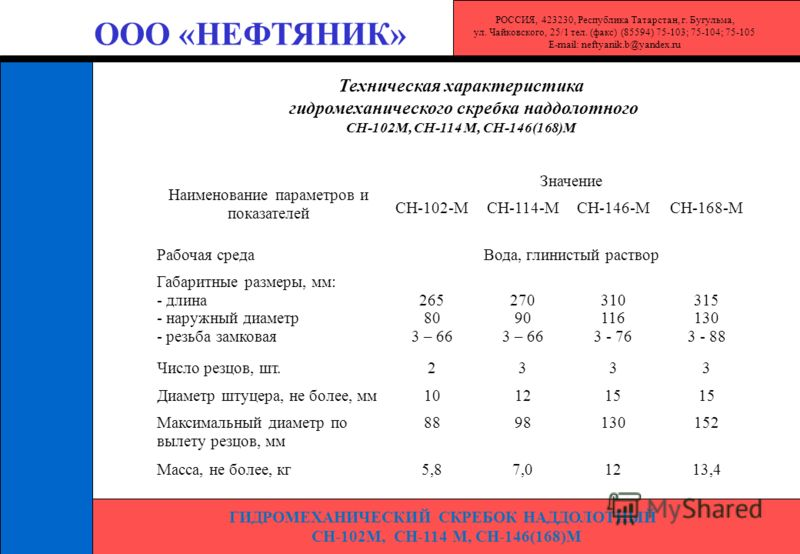 ГИДРОМЕХАНИЧЕСКИЙ СКРЕБОК НАДДОЛОТНЫЙ СН-102М, СН-114 М, СН-146(168)М ООО «НЕФТЯНИК» Наименование параметров и показателей Значение СН-102-МСН-114-МСН-146-МСН-168-М Рабочая средаВода, глинистый раствор Габаритные размеры, мм: - длина - наружный диаме