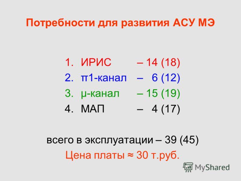 Потребности для развития АСУ МЭ 1.ИРИС – 14 (18) 2.π1-канал – 6 (12) 3.μ-канал – 15 (19) 4.МАП – 4 (17) всего в эксплуатации – 39 (45) Цена платы 30 т.руб.