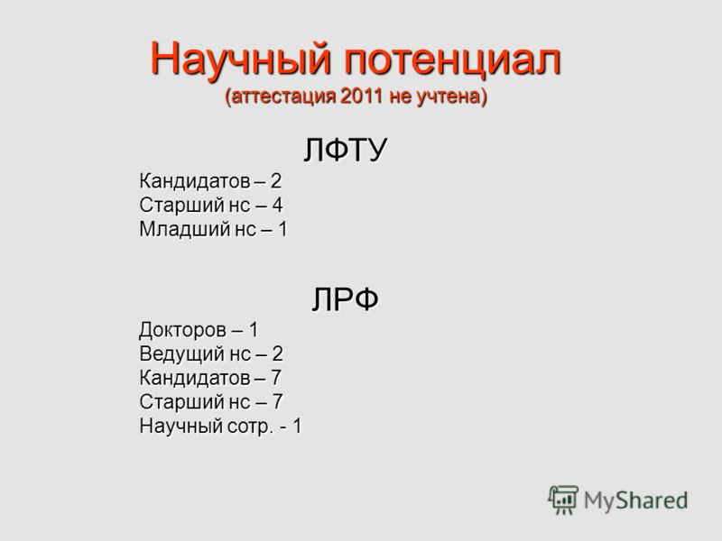 ЛФТУ Кандидатов – 2 Старший нс – 4 Младший нс – 1 ЛРФ Докторов – 1 Ведущий нс – 2 Кандидатов – 7 Старший нс – 7 Научный сотр. - 1 Научный потенциал (аттестация 2011 не учтена)
