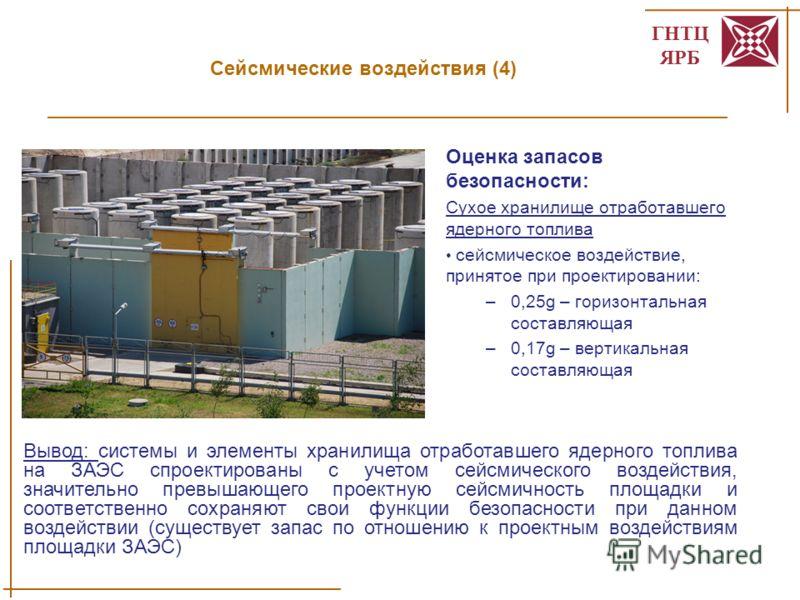 ГНТЦ ЯРБ Сейсмические воздействия (4) Оценка запасов безопасности: Сухое хранилище отработавшего ядерного топлива сейсмическое воздействие, принятое при проектировании: –0,25g – горизонтальная составляющая –0,17g – вертикальная составляющая Вывод: си