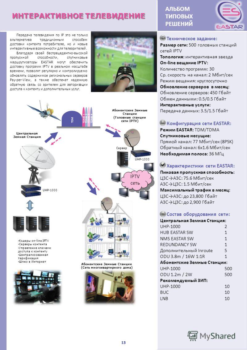 АЛЬБОМ ТИПОВЫХ РЕШЕНИЙ ИНТЕРАКТИВНОЕ ТЕЛЕВИДЕНИЕ 13 Техническое задание: Размер сети: 500 головных станций сетей IPTV Топология: интерактивная звезда On-line вещание IPTV: Количество программ: 30 Ср. скорость на канал: 2 Мбит/сек Режим вещания: кругл