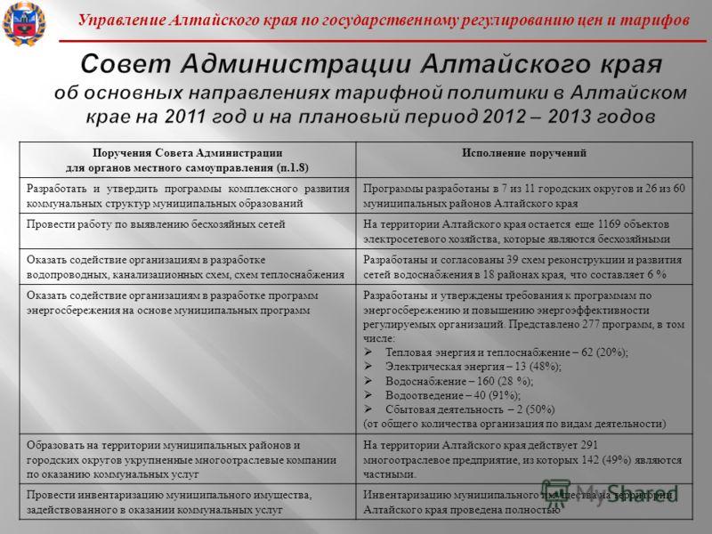 Управление Алтайского края по государственному регулированию цен и тарифов Поручения Совета Администрации для органов местного самоуправления ( п.1.8) Исполнение поручений Разработать и утвердить программы комплексного развития коммунальных структур