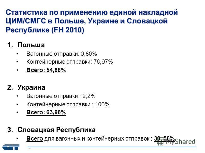 Статистика по применению единой накладной ЦИМ/СМГС в Польше, Украине и Словацкой Республике (FH 2010) 1.Польша Вагонные отправки: 0,80% Контейнерные отправки: 76,97% Всего: 54,88% 2.Украина Вагонные отправки : 2,2% Контейнерные отправки : 100% Всего: