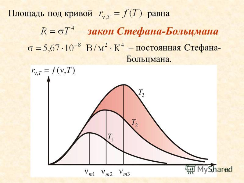 Основные работы в области кинетической теории газов, термодинамики и теории излучения. Вывел основное кинетическое уравнение газов, являющееся основой физической кинематики. Впервые применил к излучению принципы термодинамики. Позднее Больцман, приме