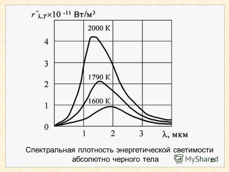 Площадь под кривой равна – закон Стефана-Больцмана – постоянная Стефана- Больцмана. 19