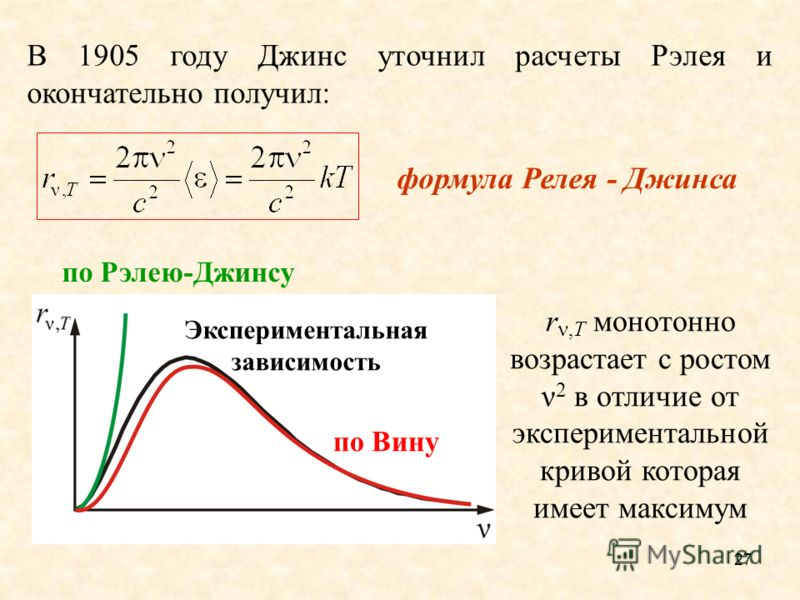 Джинс Джеймс Хопвуд Джинс Джеймс Хопвуд (1877 – 1946) – английский физик и астрофизик. Основные физические исследование посвящены кинетической теории газов и теории теплового излучения. Вывел в 1905 формулу плотности энергии (закон Релея-Джинса). Раб