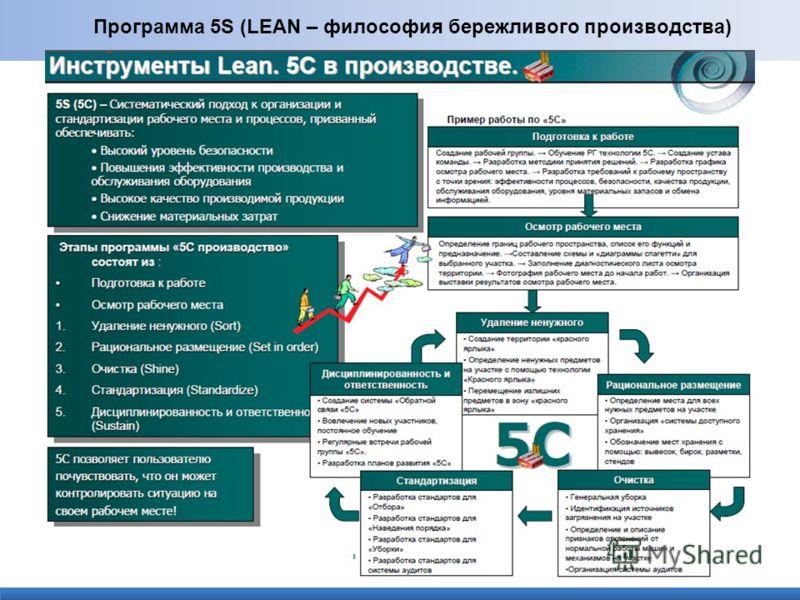 Программа 5S (LEAN – философия бережливого производства)