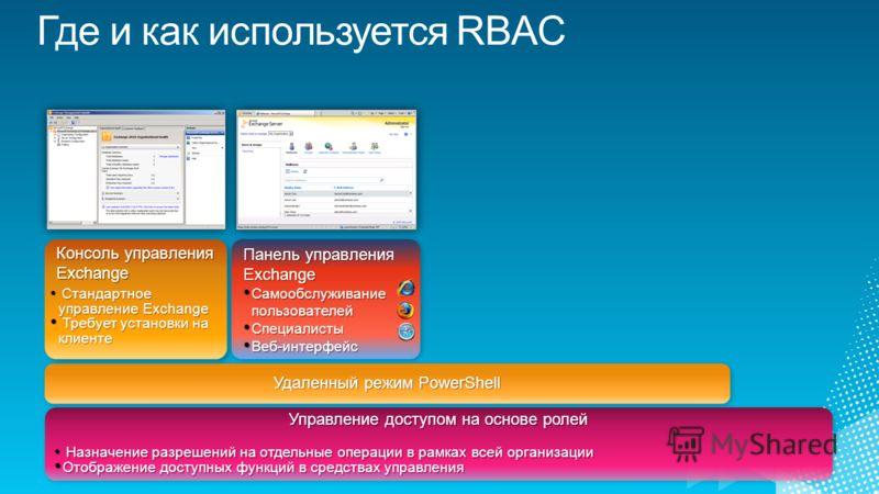 Где и как используется RBAC Удаленный режим PowerShell Управление доступом на основе ролей Назначение разрешений на отдельные операции в рамках всей организации Назначение разрешений на отдельные операции в рамках всей организации Отображение доступн