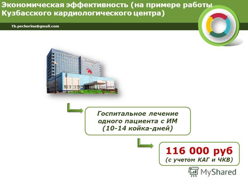 Tb.pechorina@gmail.com Экономическая эффективность (на примере работы Кузбасского кардиологического центра) Госпитальное лечение одного пациента с ИМ (10-14 койка-дней) 116 000 руб (с учетом КАГ и ЧКВ)