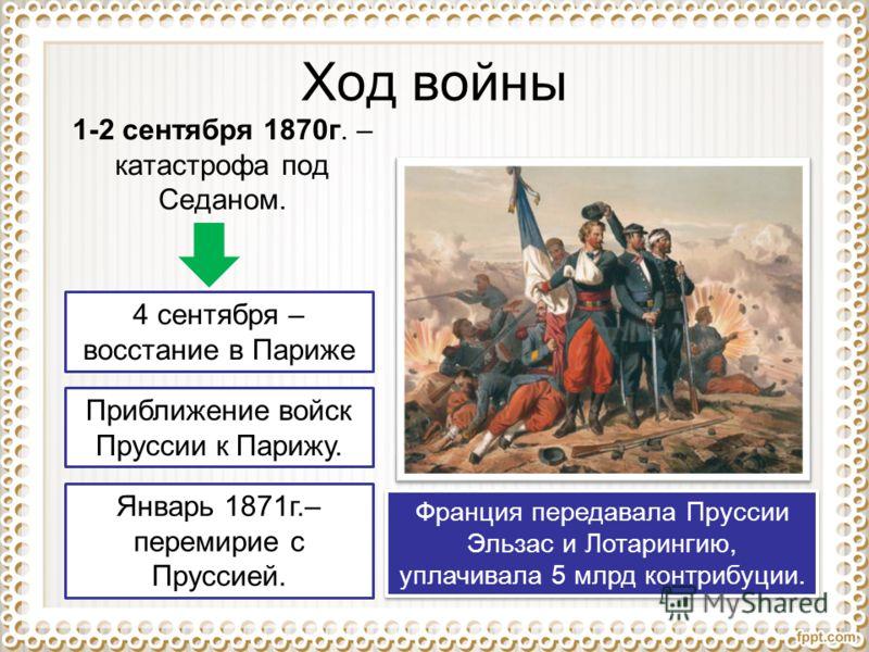Ход войны 1-2 сентября 1870г. – катастрофа под Седаном. 4 сентября – восстание в Париже Приближение войск Пруссии к Парижу. Январь 1871г.– перемирие с