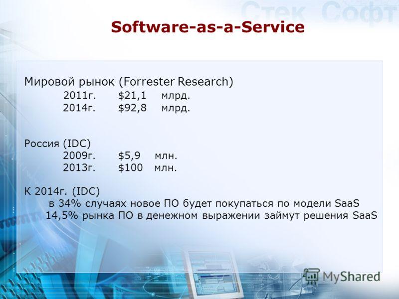Software-as-a-Service Мировой рынок (Forrester Research) 2011г. $21,1 млрд. 2014г. $92,8 млрд. Россия (IDC) 2009г. $5,9 млн. 2013г. $100 млн. К 2014г. (IDC) в 34% случаях новое ПО будет покупаться по модели SaaS 14,5% рынка ПО в денежном выражении за