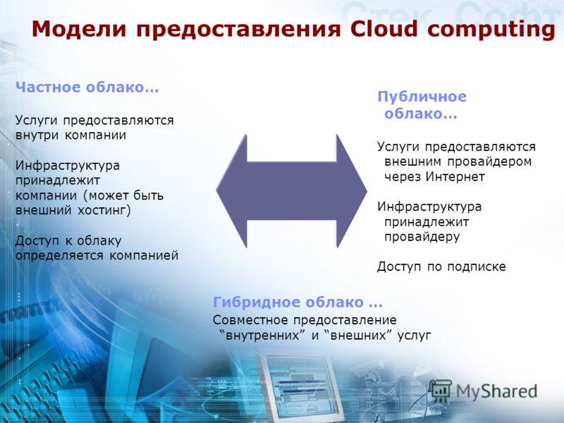 Модели предоставления Cloud computing Частное облако… Услуги предоставляются внутри компании Инфраструктура принадлежит компании (может быть внешний хостинг) Доступ к облаку определяется компанией Публичное облако… Услуги предоставляются внешним пров