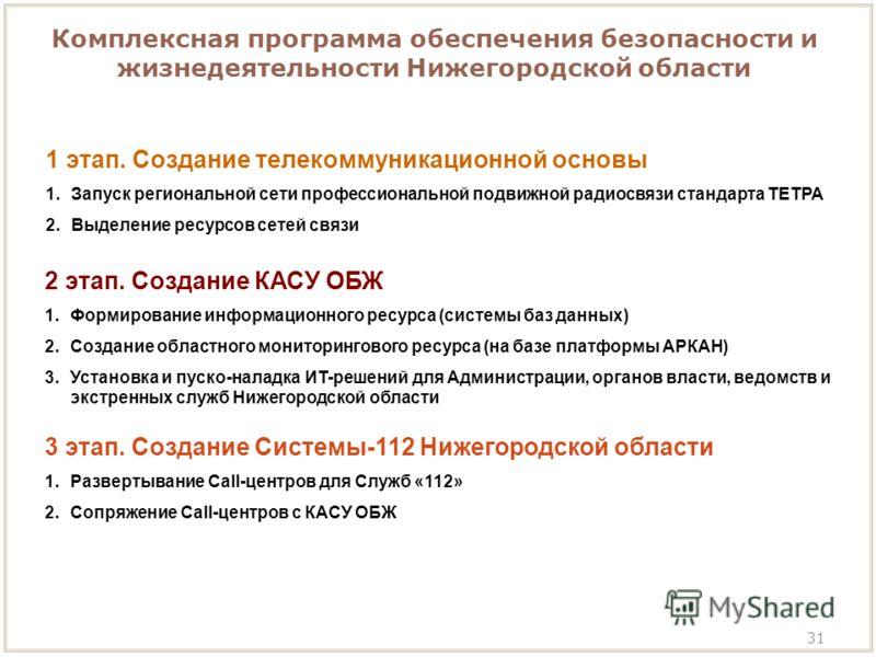 Комплексная программа обеспечения безопасности и жизнедеятельности Нижегородской области 31 1 этап. Создание телекоммуникационной основы 1.Запуск региональной сети профессиональной подвижной радиосвязи стандарта ТЕТРА 2.Выделение ресурсов сетей связи