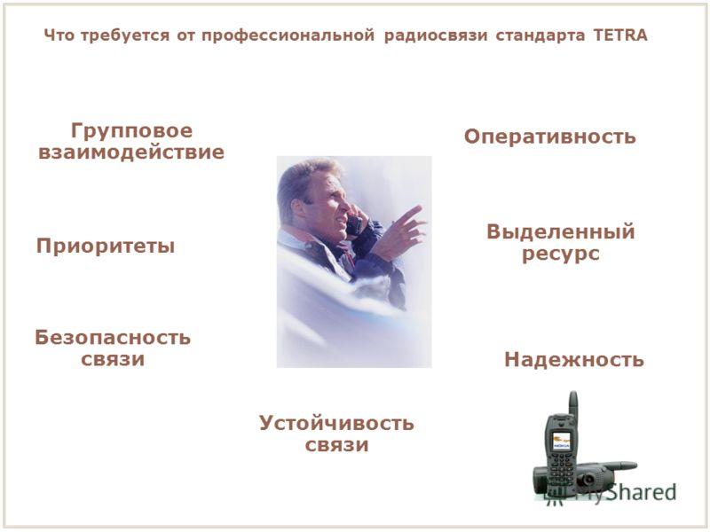 Что требуется от профессиональной радиосвязи стандарта TETRA Устойчивость связи Групповое взаимодействие Оперативность Приоритеты Выделенный ресурс Надежность Безопасность связи