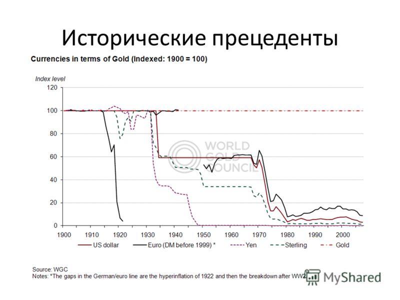 Исторические прецеденты