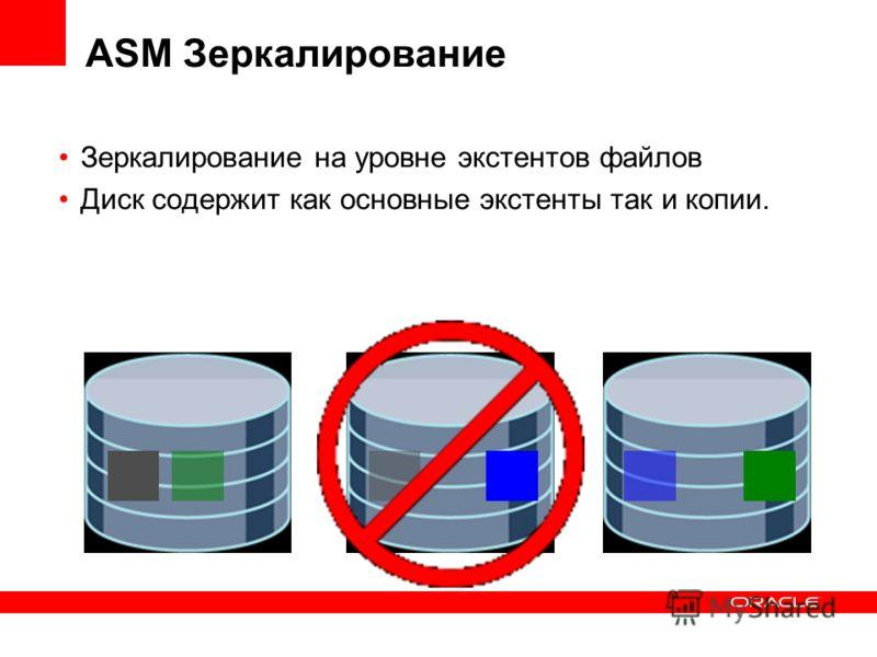 ASM Зеркалирование Зеркалирование на уровне экстентов файлов Диск содержит как основные экстенты так и копии.