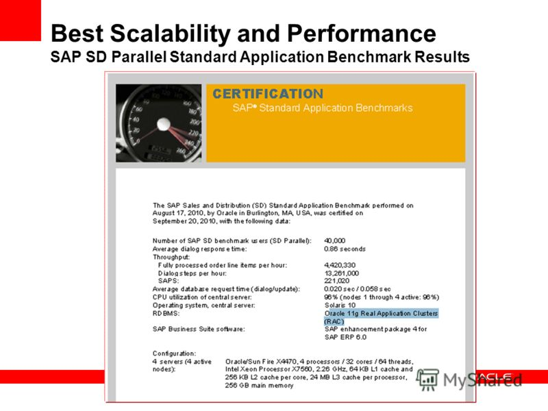 Best Scalability and Performance SAP SD Parallel Standard Application Benchmark Results