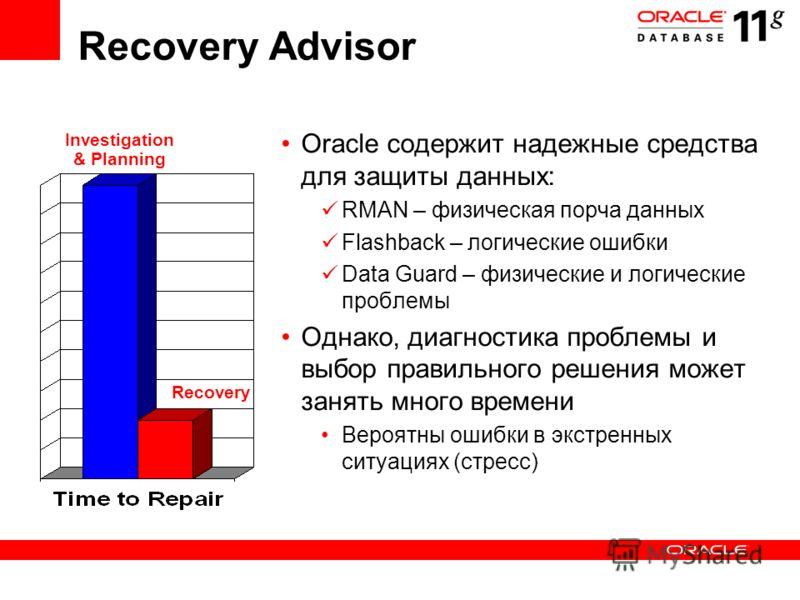 Recovery Advisor Oracle содержит надежные средства для защиты данных: RMAN – физическая порча данных Flashback – логические ошибки Data Guard – физические и логические проблемы Однако, диагностика проблемы и выбор правильного решения может занять мно