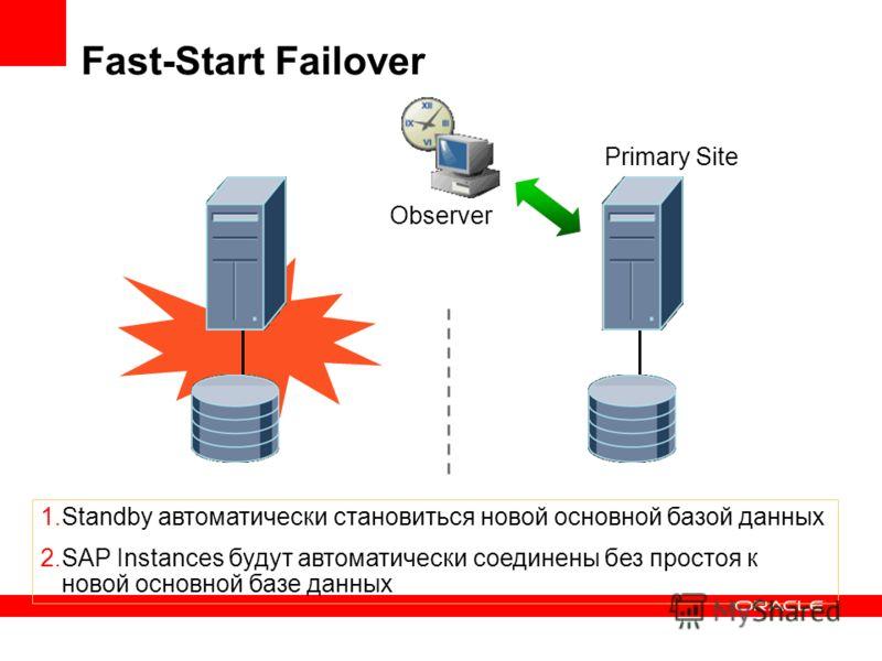Fast-Start Failover Observer Primary Site 1.Standby автоматически становиться новой основной базой данных 2.SAP Instances будут автоматически соединены без простоя к новой основной базе данных